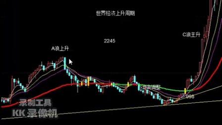 我所经历的中国股市历史概述及展望