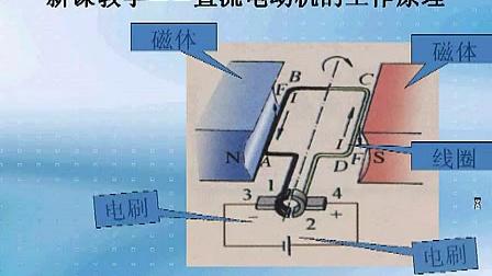 磁场对电流的作用 直流电动机的工作原理