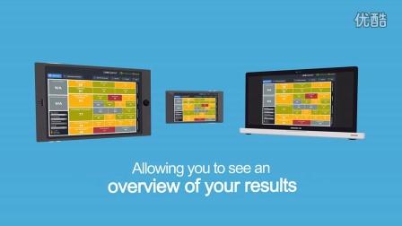 LinkExpress-迅速考察广告在市场上的潜在效力