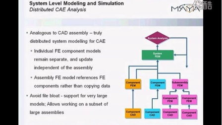 NX_CAE_for_Automotive_Suppliers-4