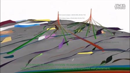 Paradigm Sysdrill-综合井位设计和钻井工程软件