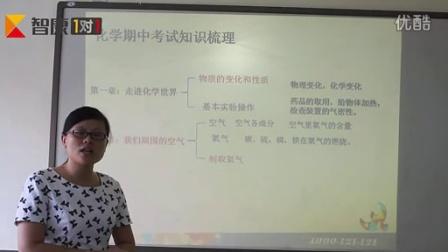人教版初三(九年级)化学期中复习备考大纲知识点归纳建议-广州智康1对1王贞丽老师