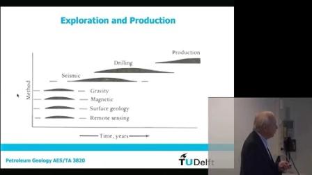第7课 盆地类型及其勘探、开发、储量和资源量 (2)