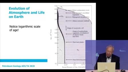 第2课 碳循环、有机质和成熟度