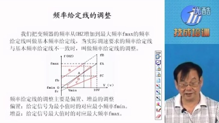 [变009].频率给定线及其调整——技成培训网出品