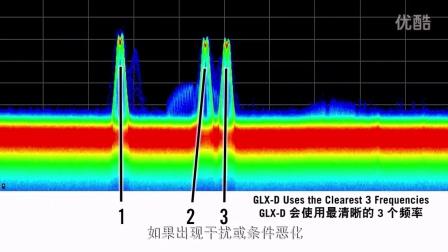 舒尔GLX-D_如何检测和避免干扰
