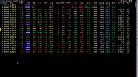 炒股软件 股票 潜力股 基金和股票的区别