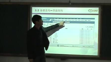 联丰小学班班通平台培训(第1场)