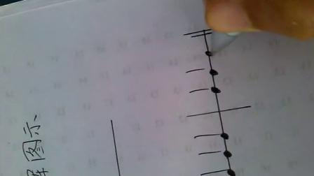 四三拍拍号含义及指挥图示