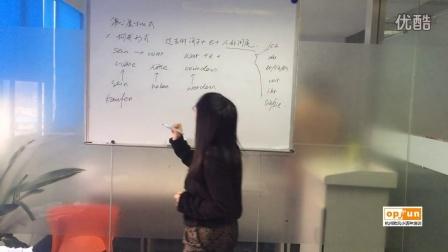 杭州欧风小语种培训中心德语老师顾玲丽授课视频—第二虚拟式讲解1