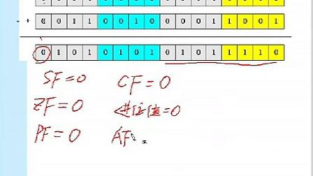 6微机原理及应用1第1章  基础06_标清