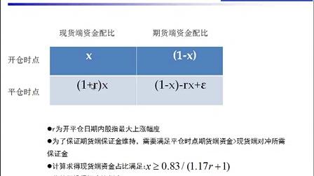 中信期货《股指期货套利策略介绍 》套利训练营第3课