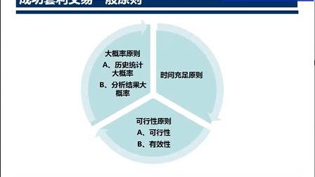 中信期货《对商品期货套利的实战案例交流》套利训练营第6课