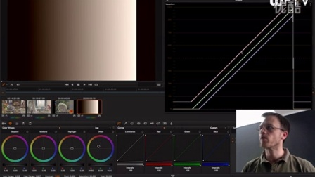 Log toolset in DaVinci Resolve-HD