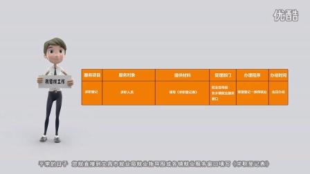 文昌市就业创业服务指南