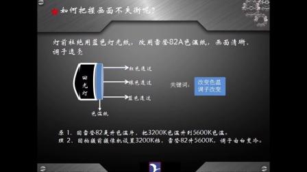【公开课】雷兆云:(二)布光技法详解