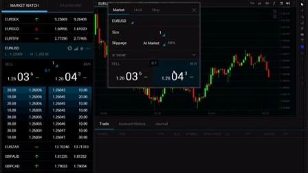 Placing orders in the new Fortex WebTrader