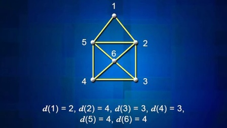 16. The Birth of Graph Theory