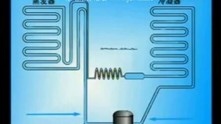 职业技能培训:冰箱维修集锦3 电冰箱电器系统与故障维修方法