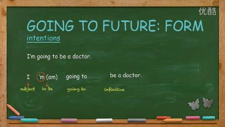 英语语法English Grammar Lesson 13 - Going To Future