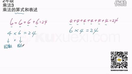 酷学习二年级乘法的算式和表述
