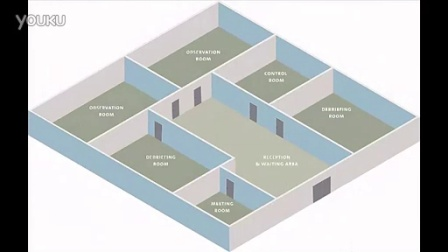 诺达思Noldus-音视频控制管理系统--VISO