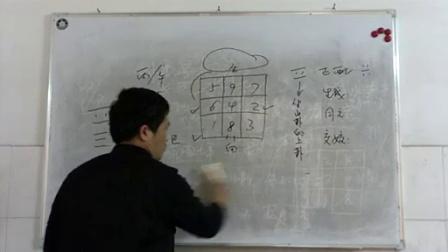 2010年3月杨松鹰玄易风水择日学面授班教学视频02(国语)_标清