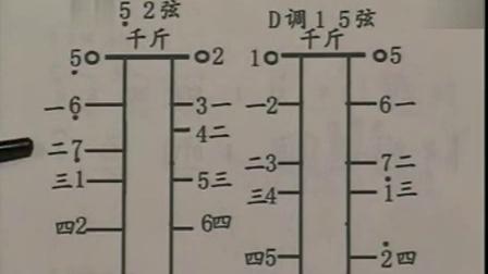 欧景星二胡教学13.二胡的演奏技法 一把位弦