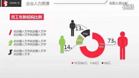 【超实用】企业人力资源总结计划PPT模板