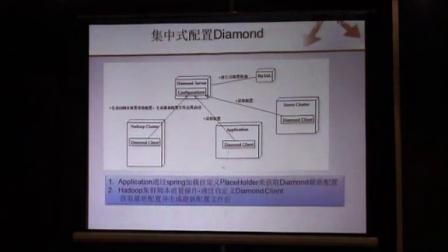 《顺丰科技-大数据平台实践》- 彭春颖(顺丰科技)