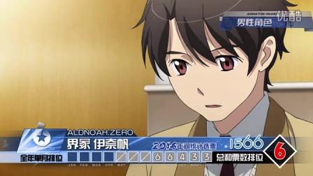 十大男性动漫角色排行榜【日本动漫】