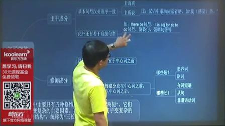 高考英语画括号法(新东方在线李辉)