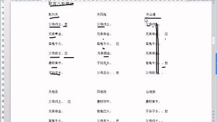 张伟光周易培训讲座(44)—六十四卦图