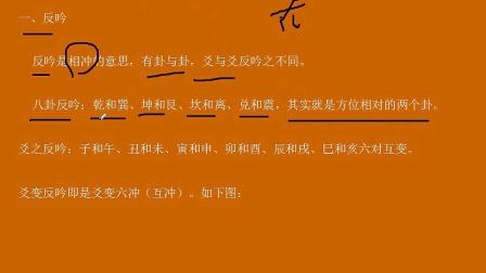 张伟光周易培训讲座(48)—六爻反伏吟