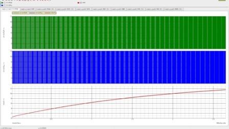 《ZVS全桥电路仿真应用》杭州易泰达科技SIMetrix/SIMPLIS软件应用培训