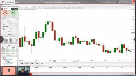 Visual JForex  Building, testing and using a strategy in Chinese 6 May