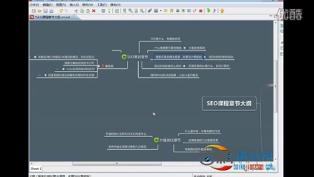 {搜索引擎算法规则原理}第四节课学习怎么做SEO网站优化技巧和方法-百科建站网