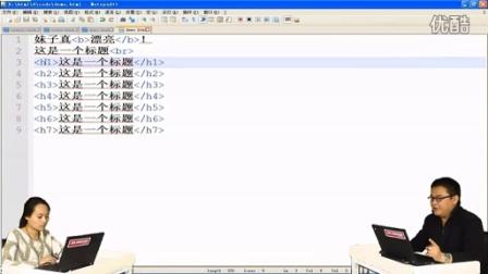 2015高洛峰 html教程 6 HTML的文本标签