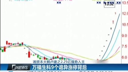 湘资本大鳄卢建之2.25亿强势入主:万福生科9个诡异涨停背后[财经中间站]