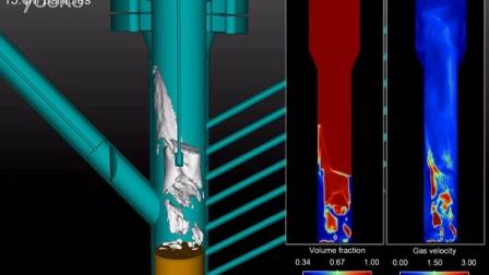 EnSight后处理案例:两英寸的流化床反应器模拟