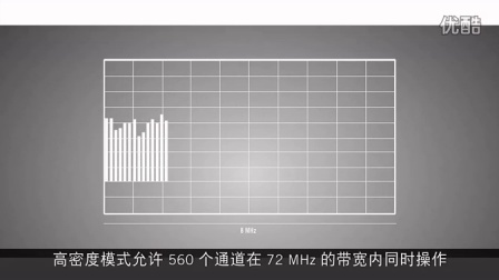 ULX-D数字无线系统高密度模式介绍