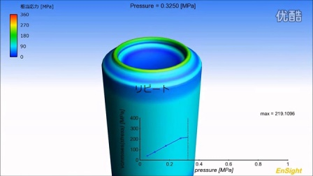 Ansys-EnSight案例:铝罐的耐压模拟(视频提供:朝日啤酒有限公司)
