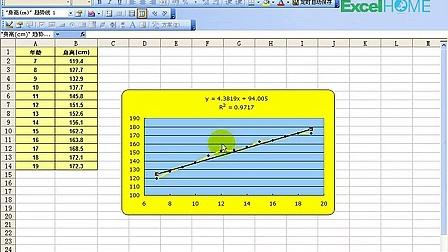 A12趋势线在预测分析中的应用《Excel数据处理与分析实战技巧精粹》视频导读教程