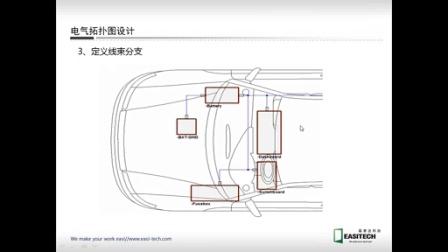 《空间电气布线设计技术》杭州易泰达科技E3.Series软件应用培训视频