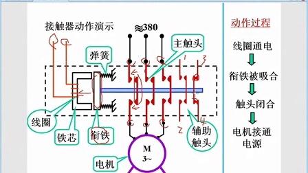 深圳龙岗电工培训实操讲解-交流接触器