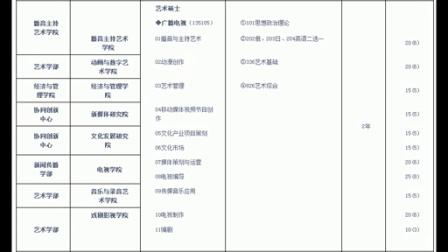 中国传媒大学艺术类专业考研介绍与分析-凯程教育