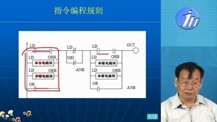 [三菱]045.电路块指令