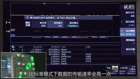 ZDS2022示波器使用教程之51:1-wire协议触发