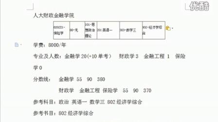 2016年中国人民大学财政金融学院保险学考研真题-参考书目-分数线-802经济学