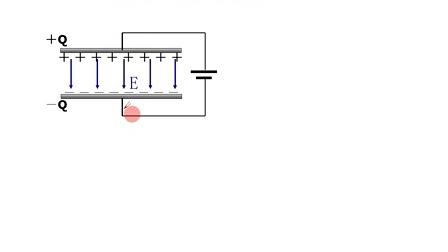 高中物理选修3-1第1章第8讲电容器电容